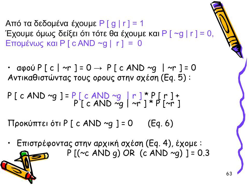 Από τα δεδομένα έχουμε P [ g | r ] = 1